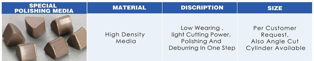 hd-high-density-tumbling-media-data