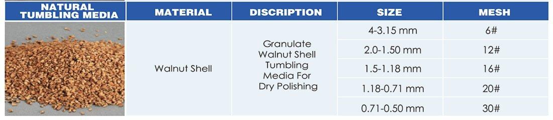walnut-shell-tumbling-media-data